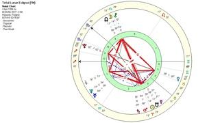 Liity Jaseneksi Suomen Astrologinen Seura Ry